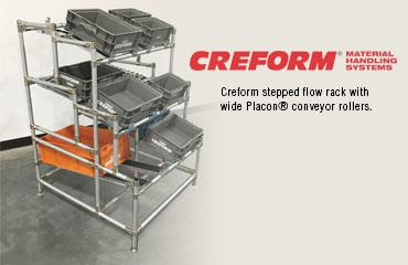 creform, Placon®